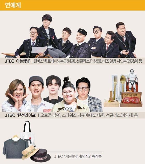 예능왕국 JTBC '기부 릴레이'