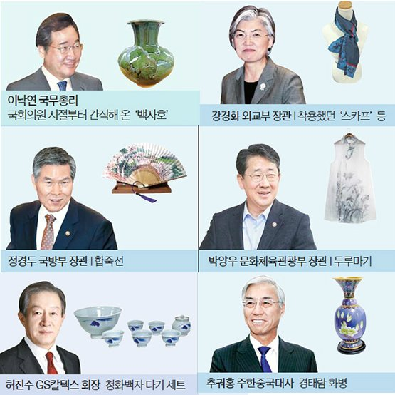 2019 위아자 현장경매에 나오는 주요 명사 기증품. [중앙포토]